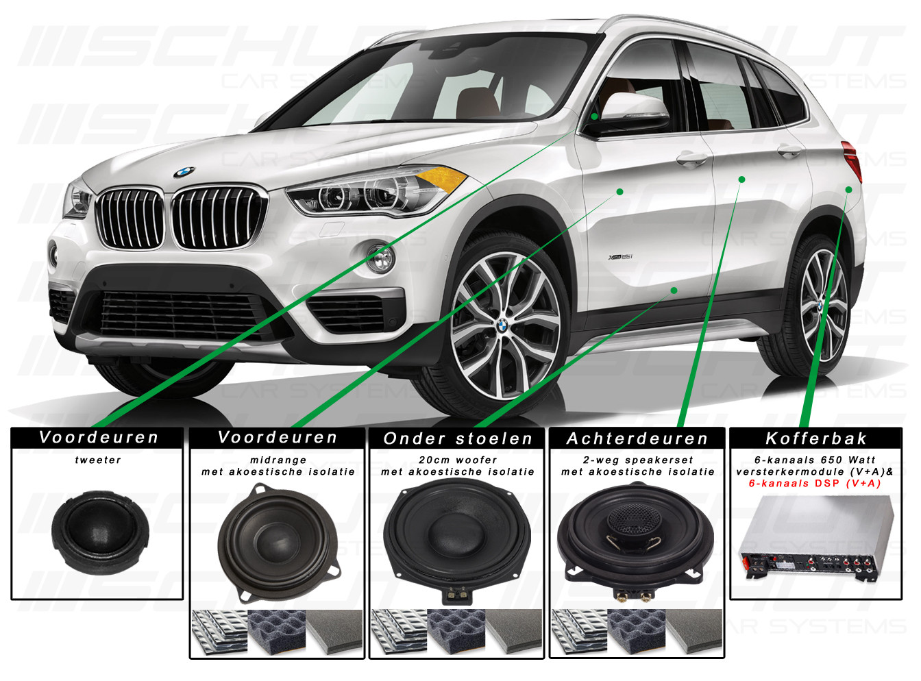 BMW X1 Audio Upgrade Set 4