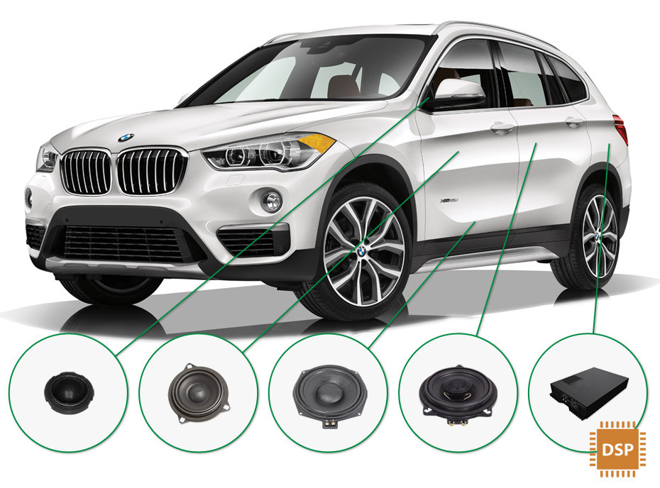 BMW X1 audio upgrade set 3