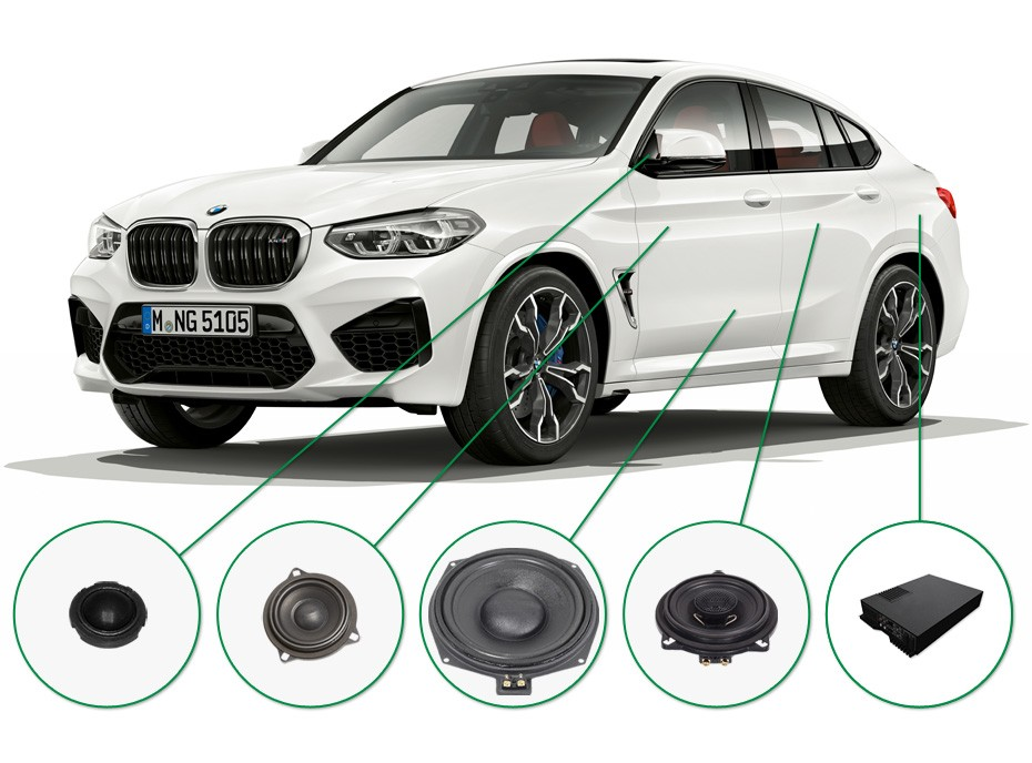 BMW X4 audio upgrade set 2