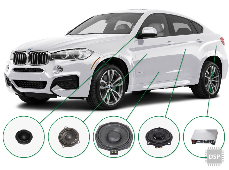 BMW X6 audio upgrade set 4
