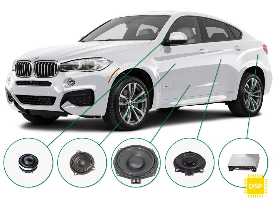 BMW X6 audio upgrade set 6