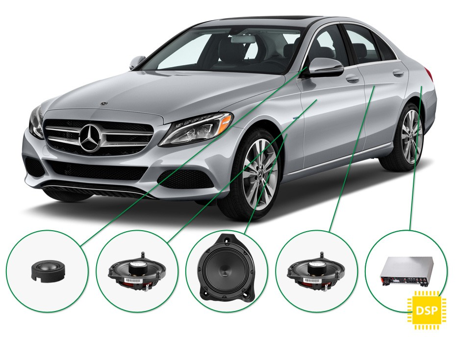 Mercedes C Klasse audio upgrade set 3