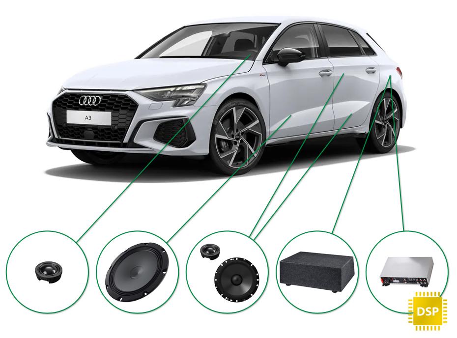 Audi A3 audio upgrade set 2