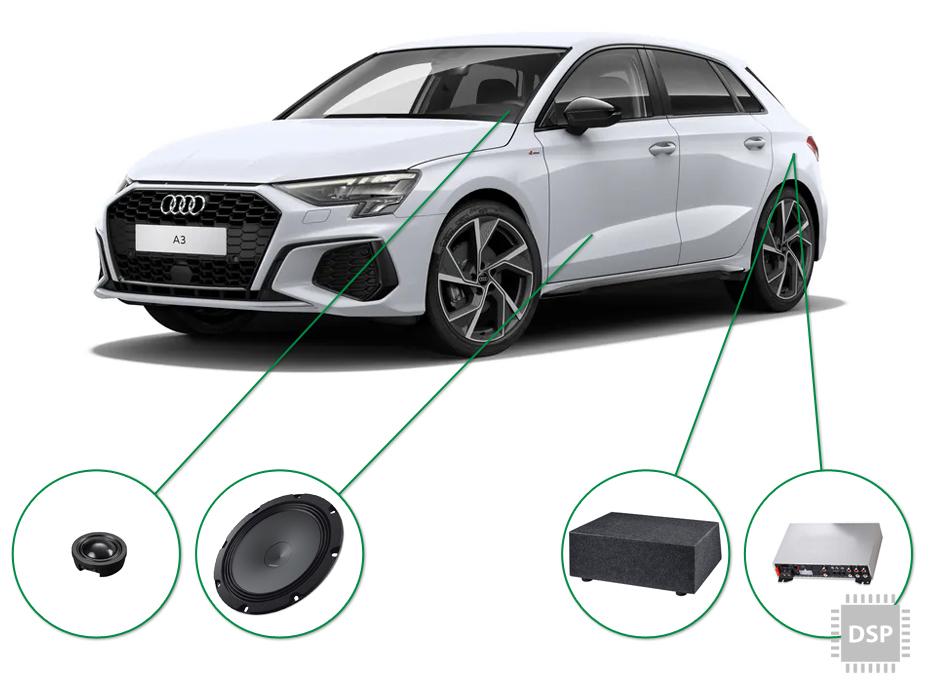 Audi A3 audio upgrade set 3