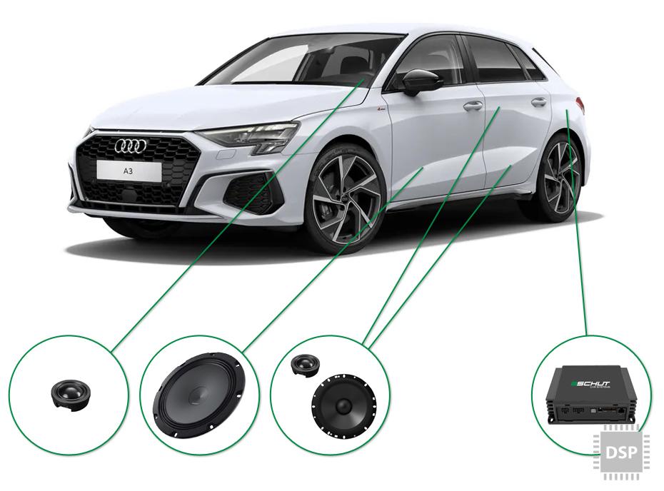 Audi A3 audio upgrade set 4