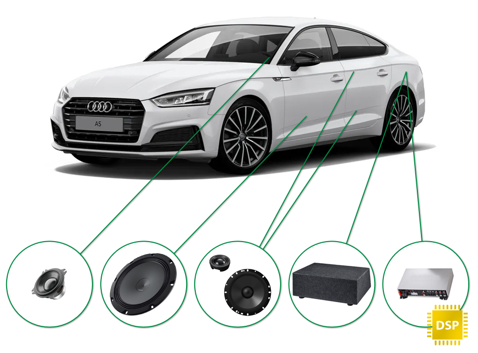 Audi A5 audio upgrade set 2