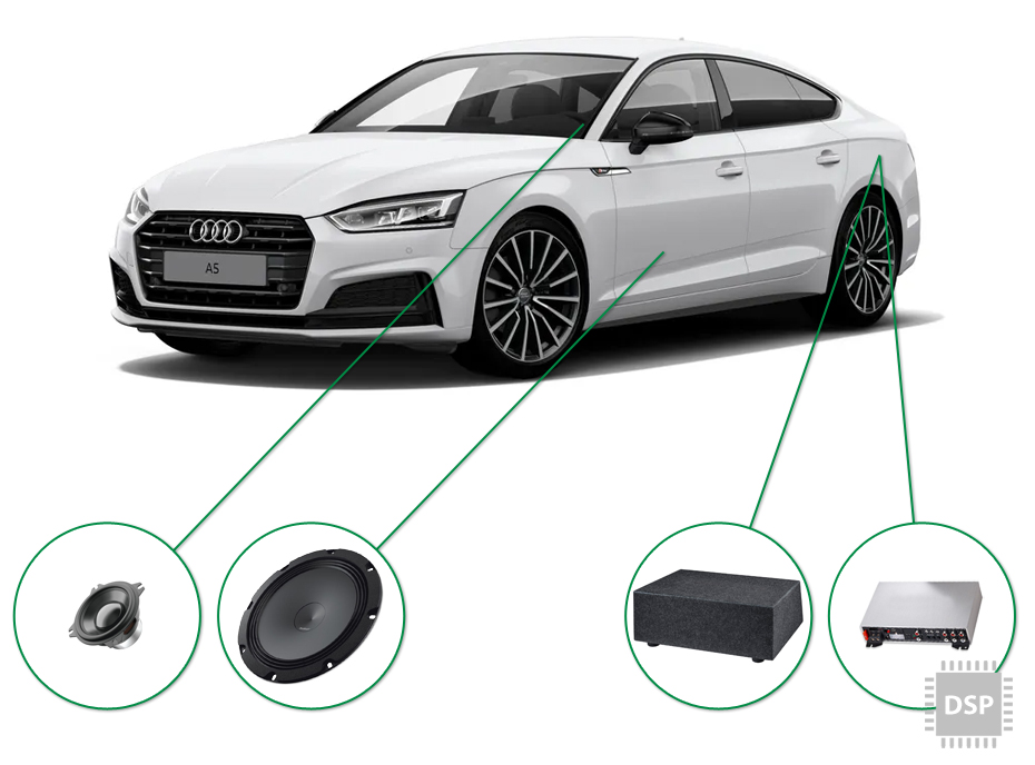 Audi A5 audio upgrade set 3
