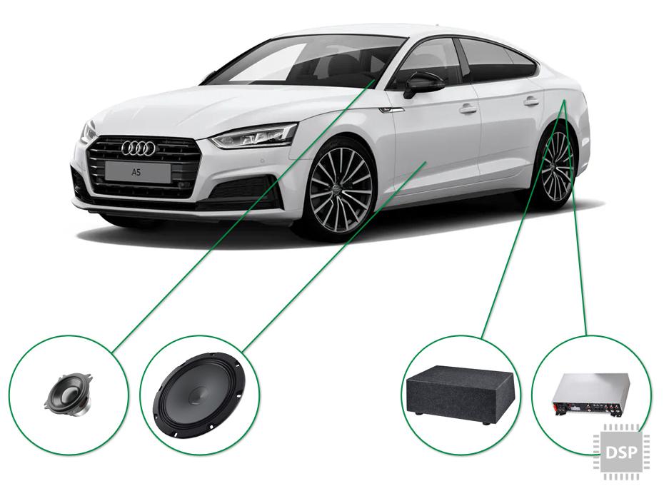 Audi A5 audio upgrade set 3