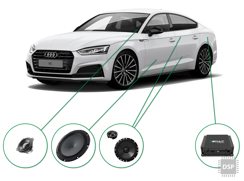 Audi A5 audio upgrade set 4