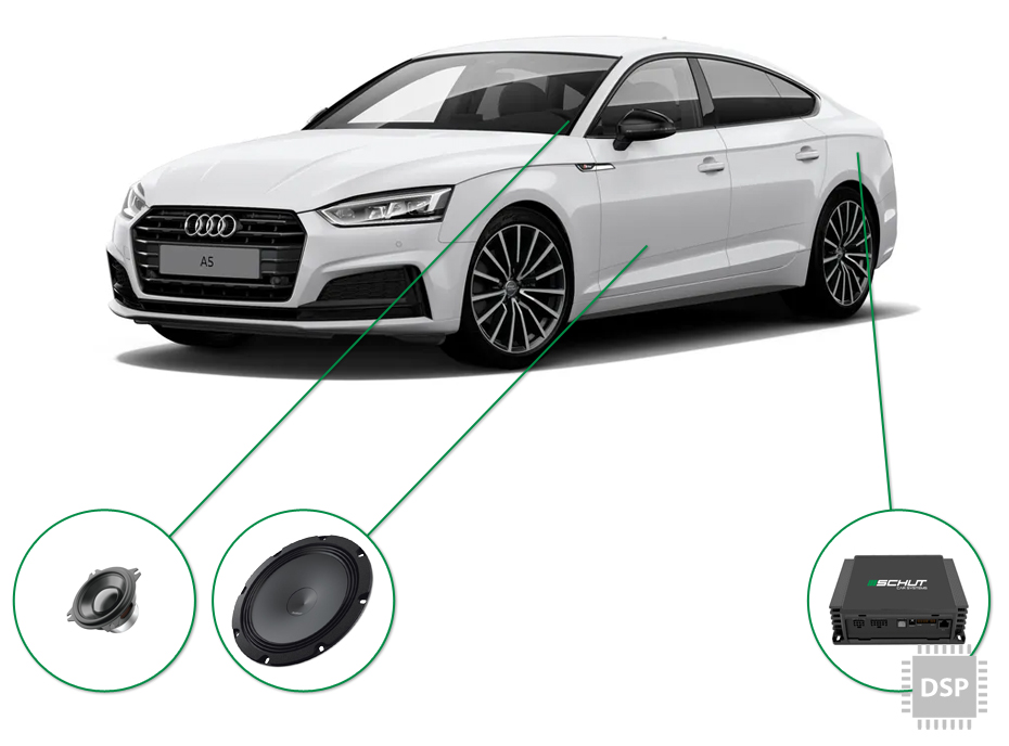 Audi A5 audio upgrade set 5