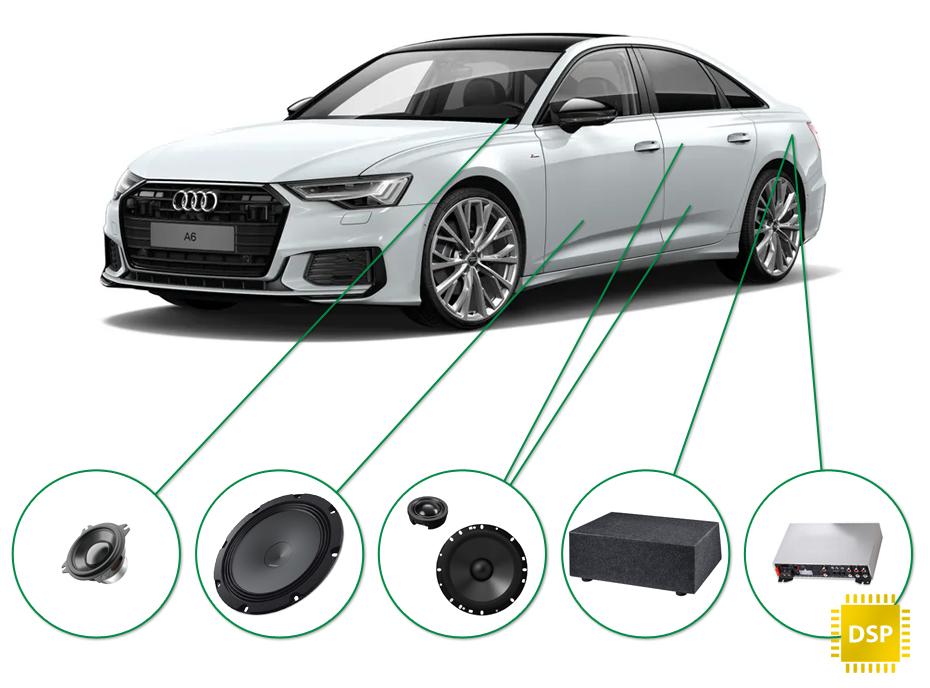 Audi A6 audio upgrade set 2