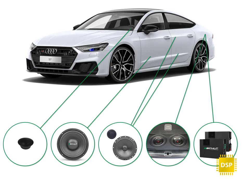 Audi A7 audio upgrade set 1