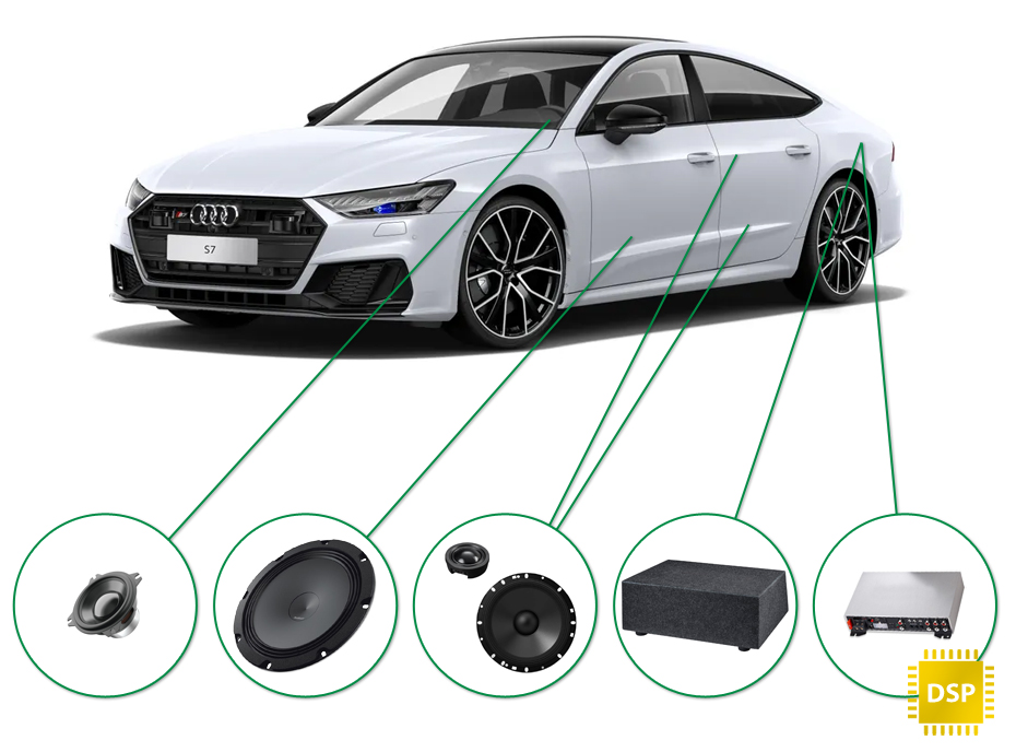 Audi A7 audio upgrade set 2