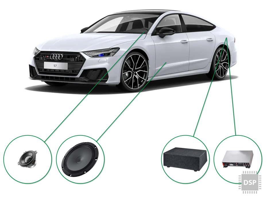 Audi A7 audio upgrade set 3
