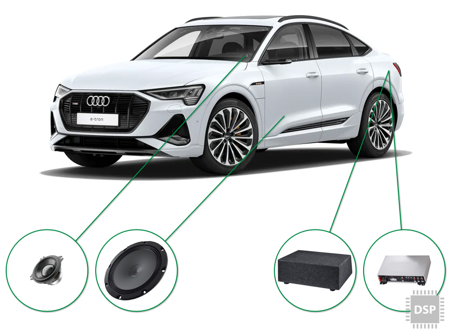Audi e-tron 50/55 audio upgrade audio upgrade set 3