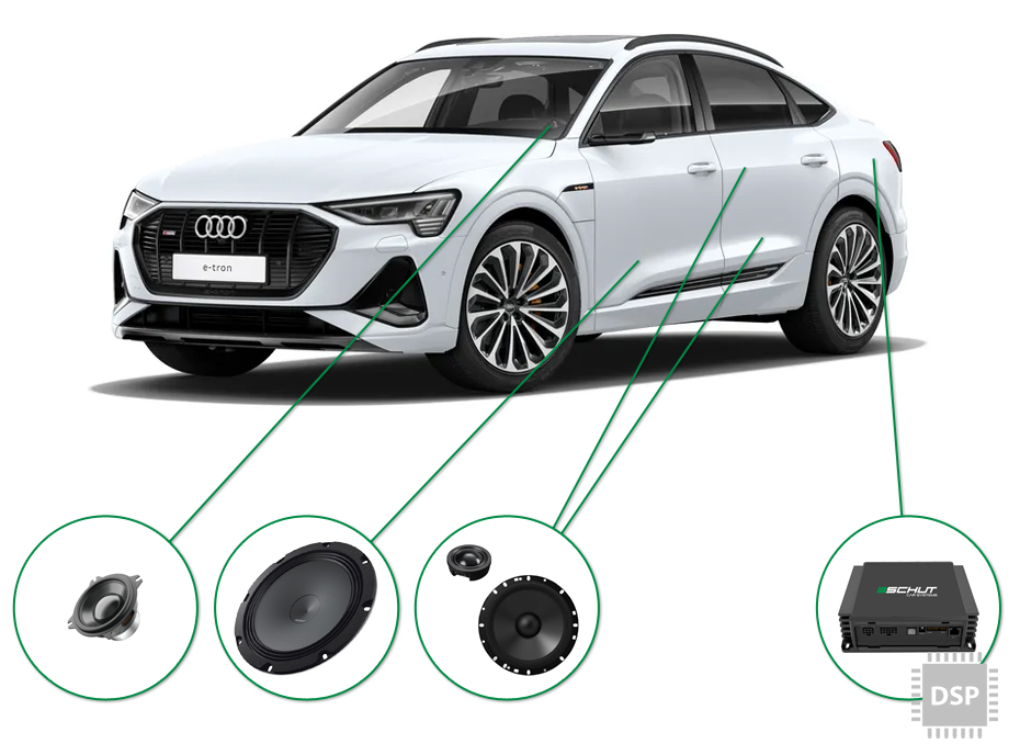 Audi e-tron 50/55 audio upgrade audio upgrade set 4