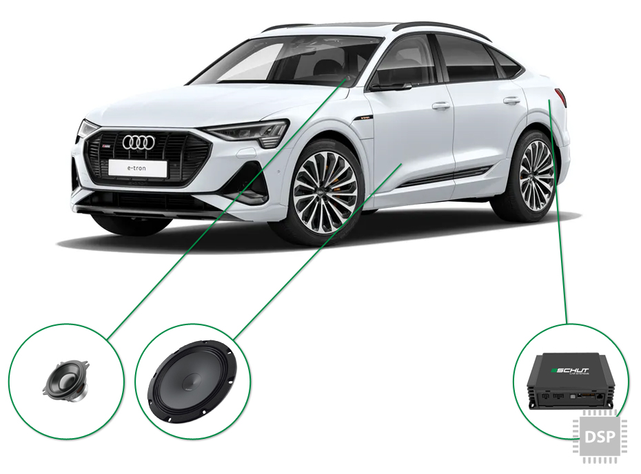 Audi e-tron 50/55 audio upgrade audio upgrade set 5