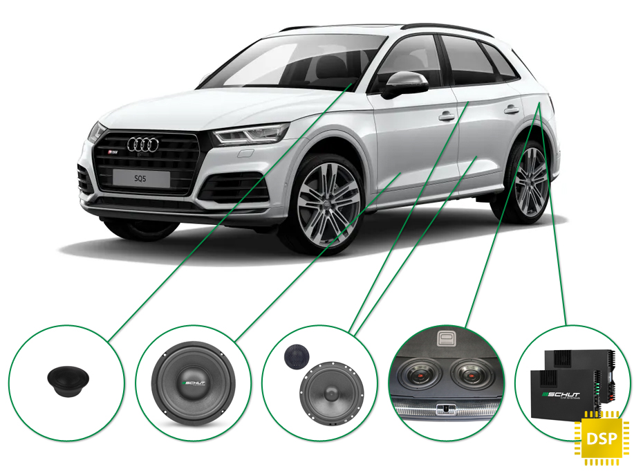 Audi Q5 audio upgrade set 1