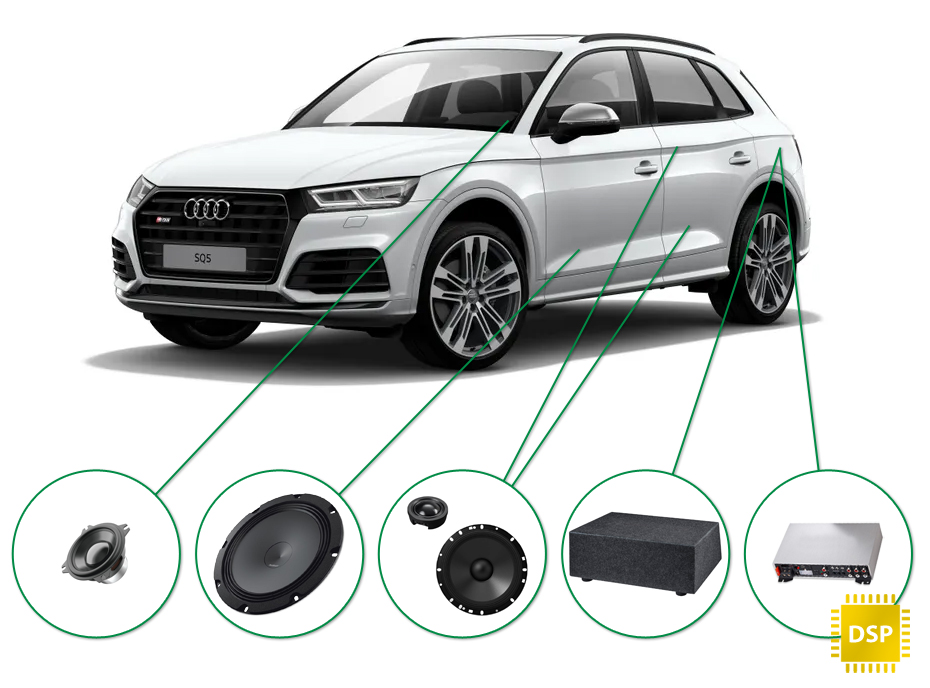Audi Q5 audio upgrade set 2