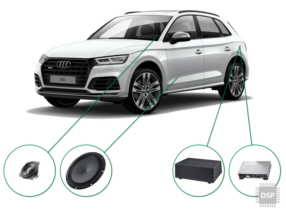 Audi Q5 audio upgrade set 3