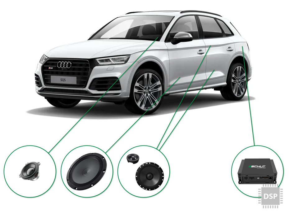 Audi Q5 audio upgrade set 4