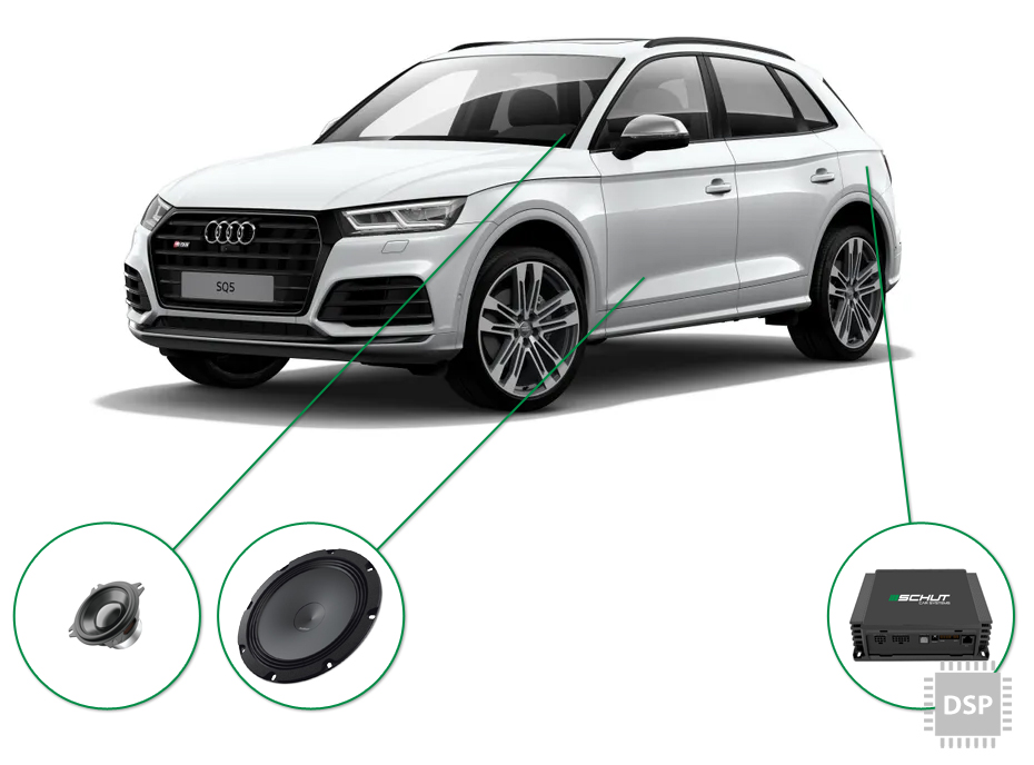 Audi Q5 audio upgrade set 5