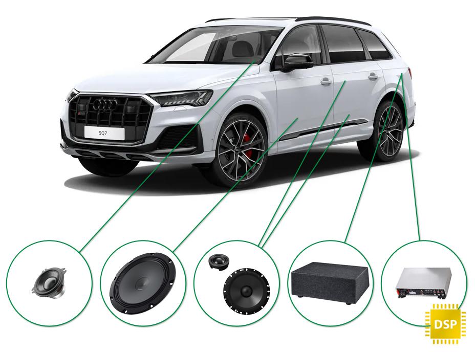 Audi Q7 audio upgrade set 2