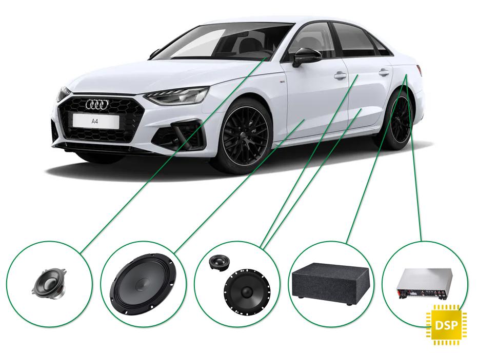 Audi A4 audio upgrade set 2