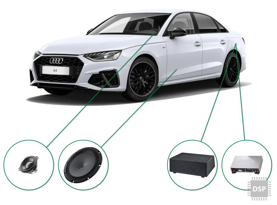 Audi A4 audio upgrade set 3