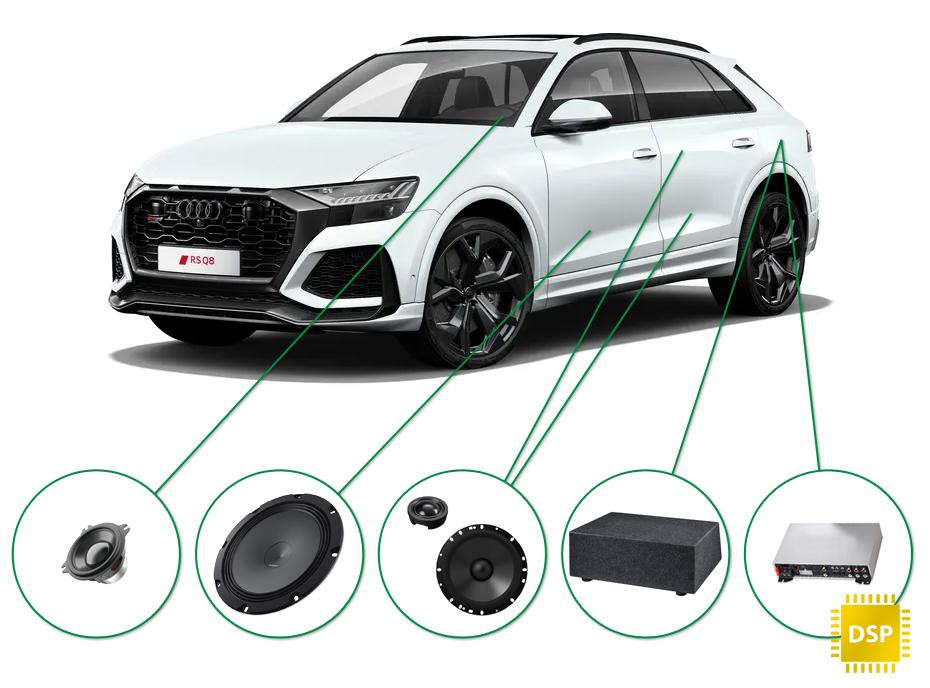 Audi Q8 audio upgrade set 2