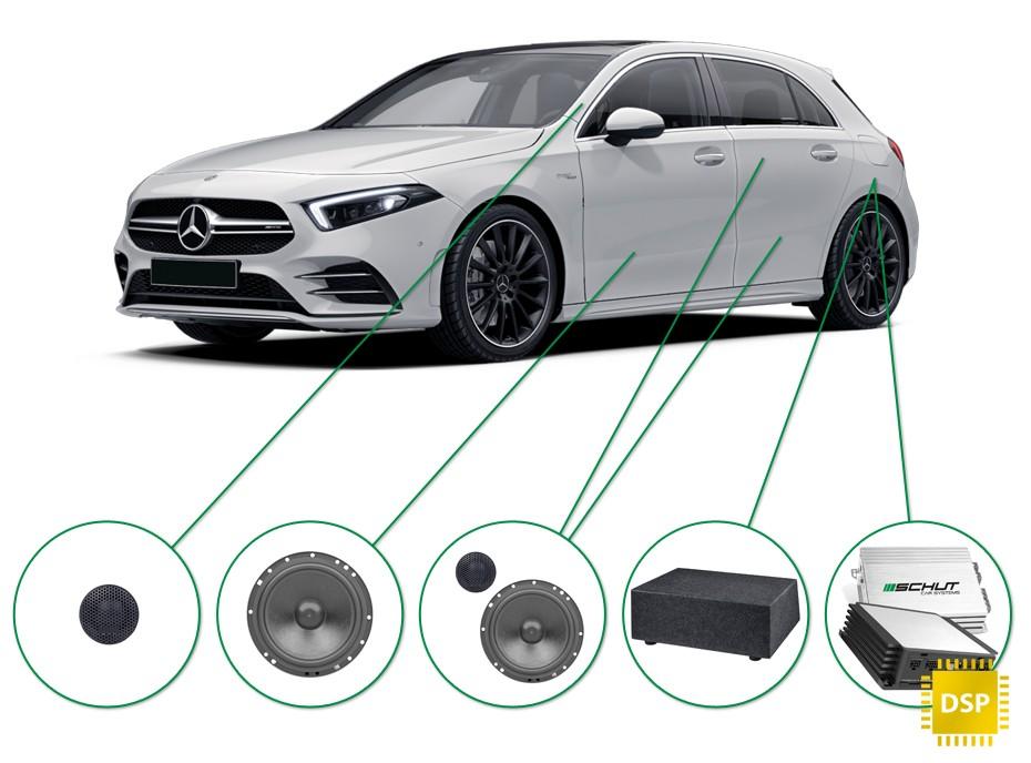 Mercedes A-Klasse audio upgrade set 1