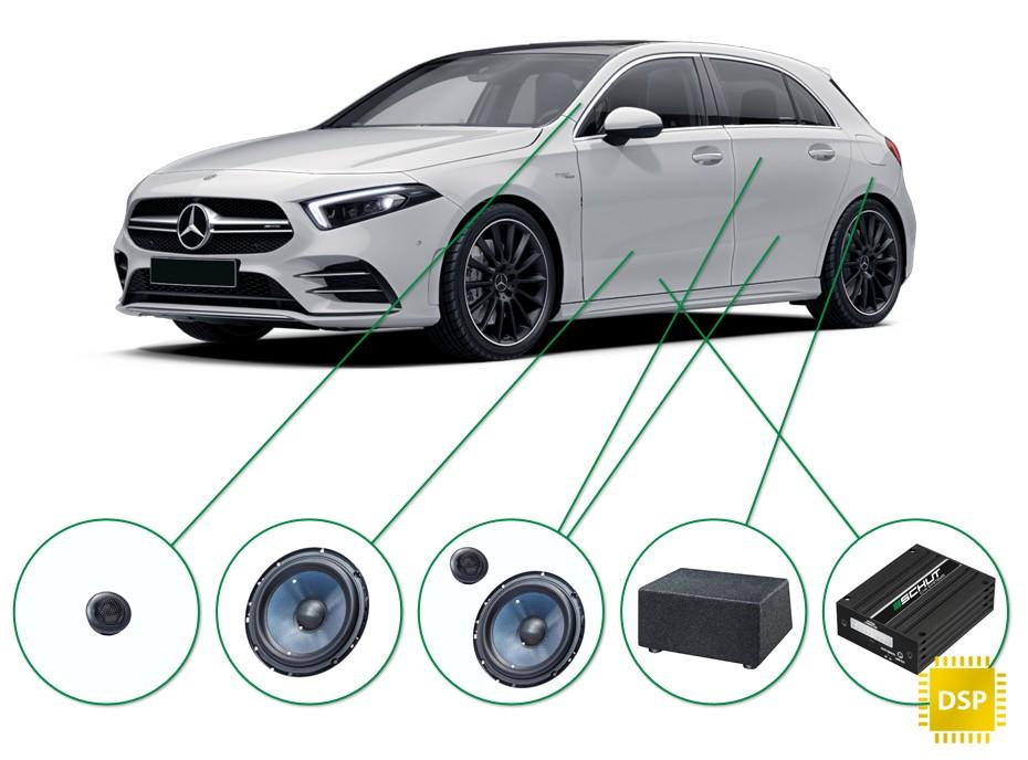 Mercedes A-Klasse audio upgrade set 2