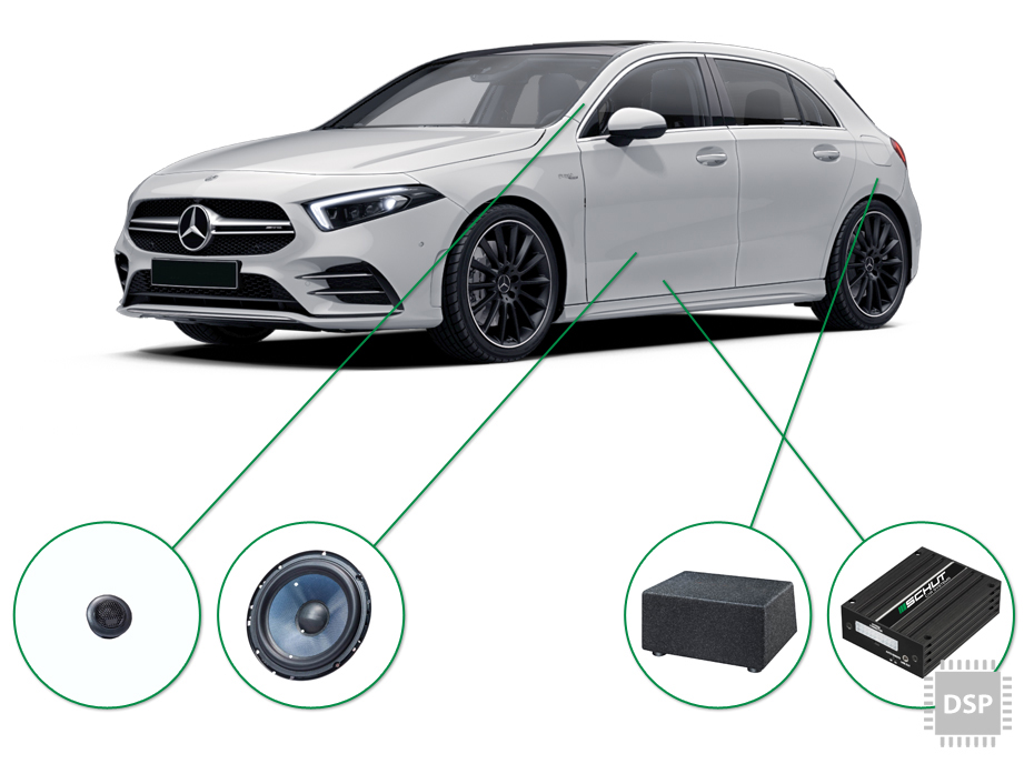 Mercedes A-Klasse audio upgrade set 3