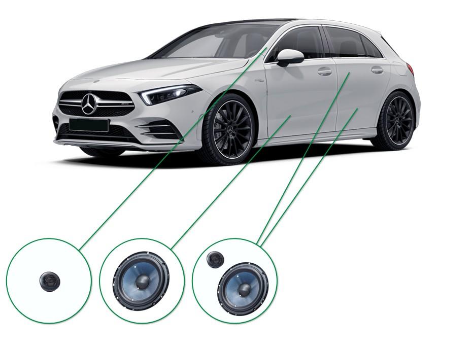 Mercedes A-Klasse audio upgrade set 5