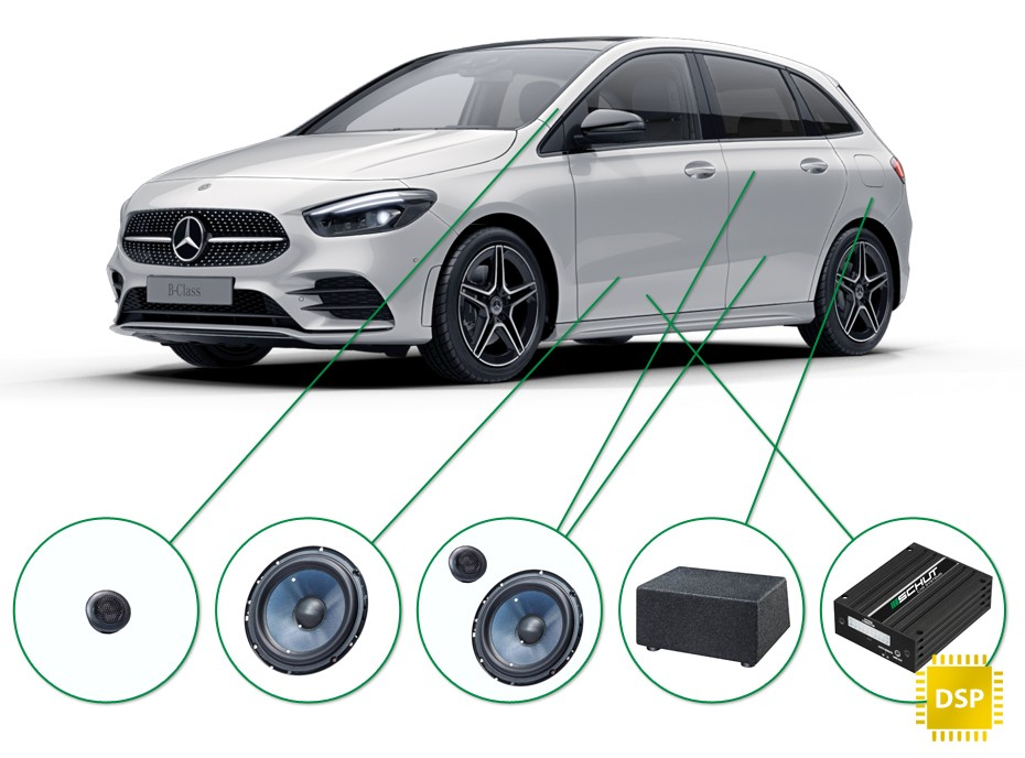 Mercedes B-Klasse audio upgrade set 2