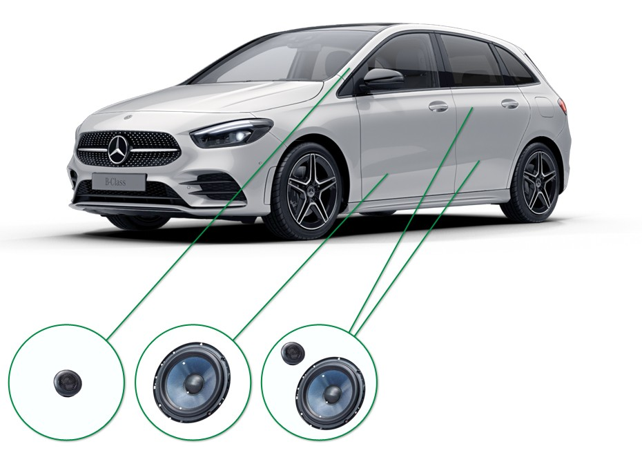 Mercedes B-Klasse audio upgrade set 5
