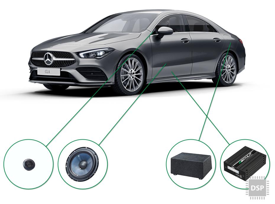 Mercedes CLA audio upgrade set 3