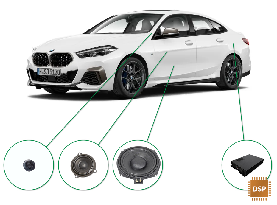 BMW 2 audio upgrade set 3