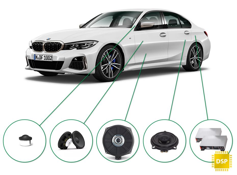BMW 3 audio upgrade set 1