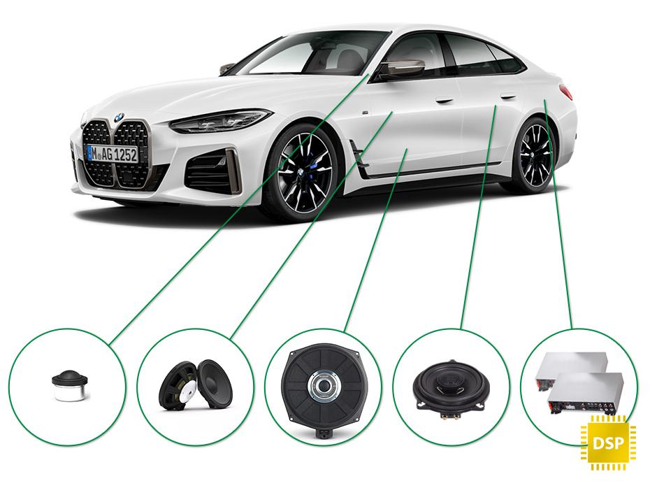 BMW 4 audio upgrade set 1