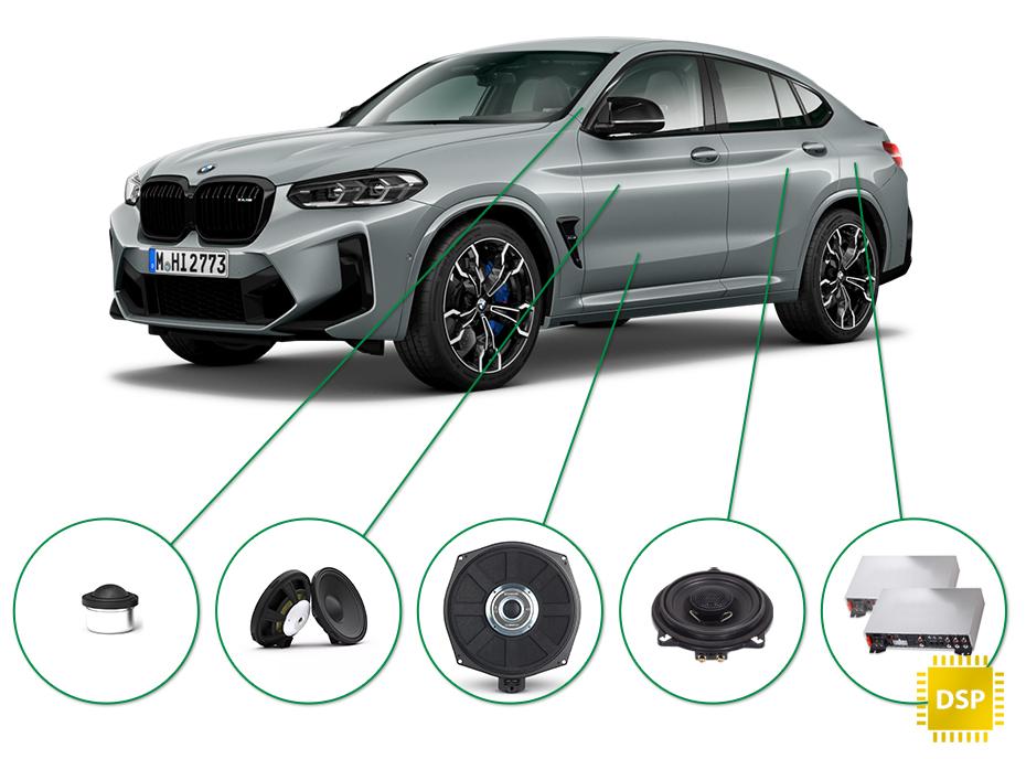 BMW X4 audio upgrade set 1