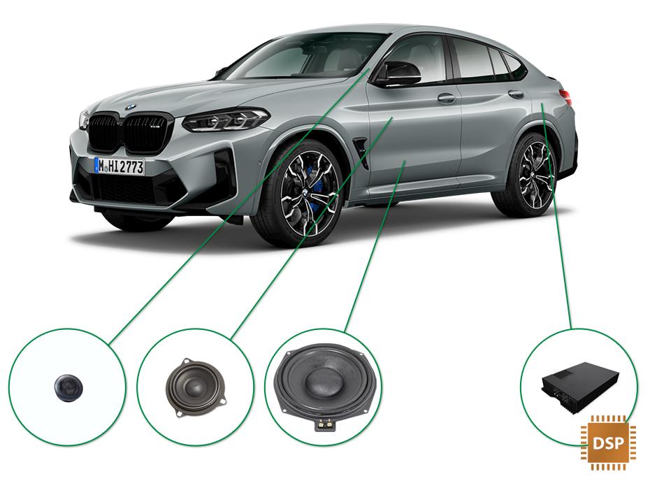 BMW X4 audio upgrade set 3