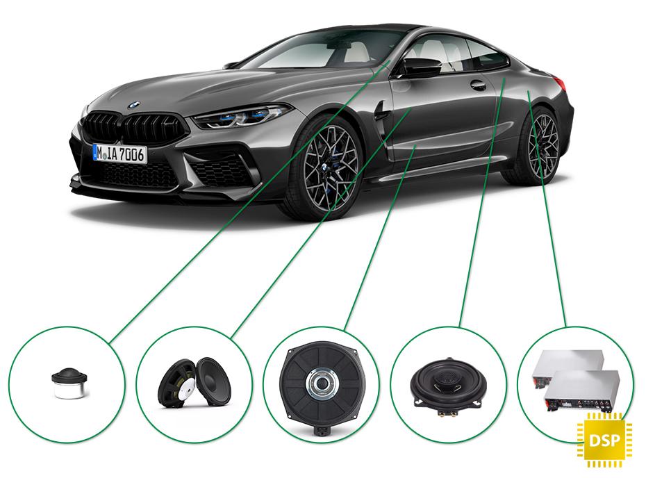 BMW 8 audio upgrade set 1