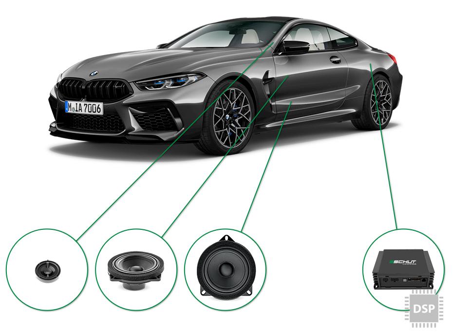 BMW 8 audio upgrade set 2