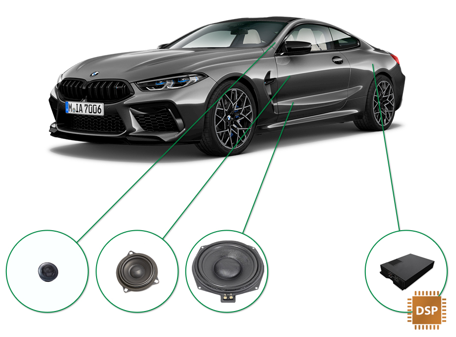 BMW 8 audio upgrade set 3