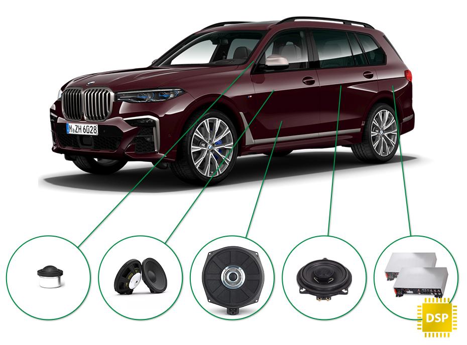 BMW X7 audio upgrade set 1