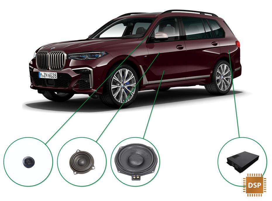 BMW X7 audio upgrade set 3